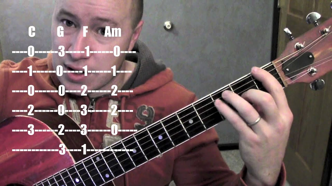 Safe And Sound Guitar Lesson Standard Chord Version Capital