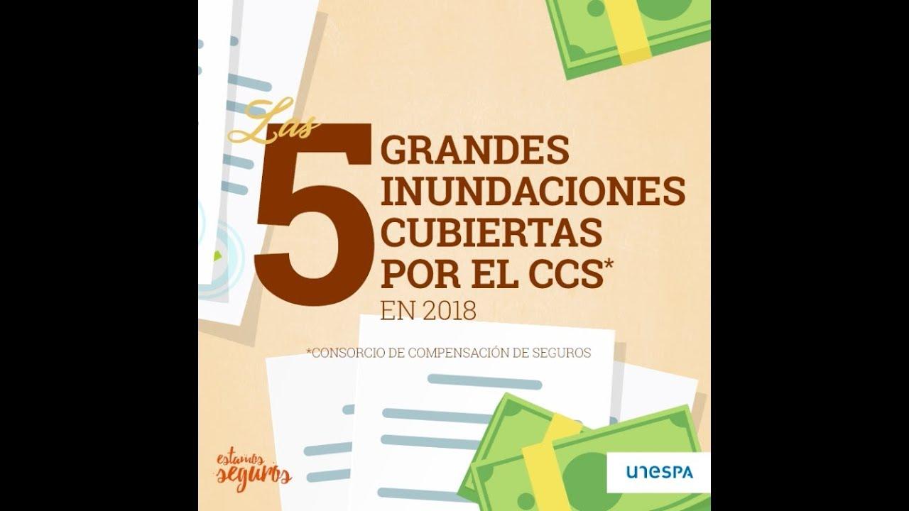 Cobertura De Inundaciones Del Consorcio De Compensacion De Seguros En 2018