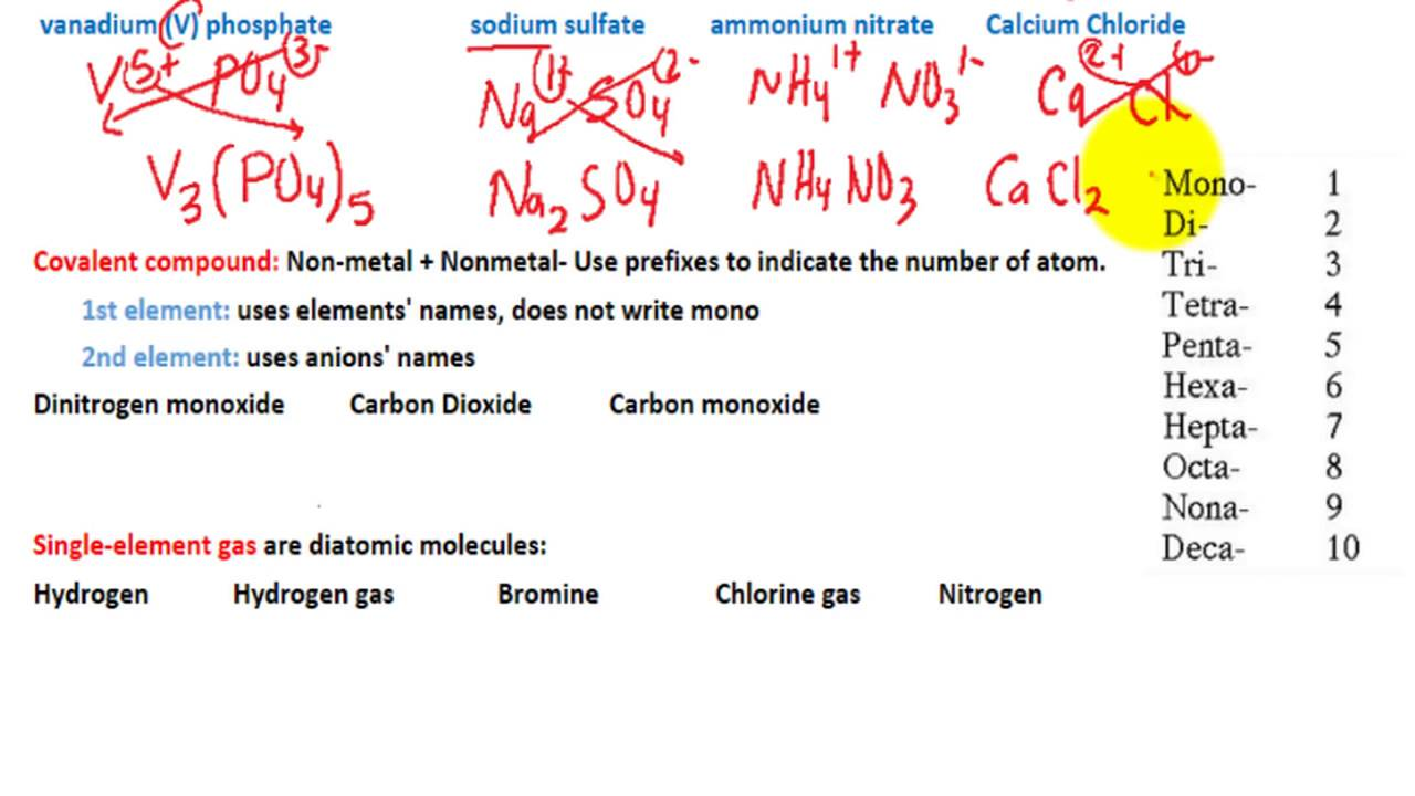 How To Write Chemical Formulas From Chemical Names.