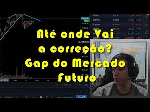 Análise Bitcoin - BTC - 02/07/2019 - Até onde Vai a correção? Gap do Mercado Futuro