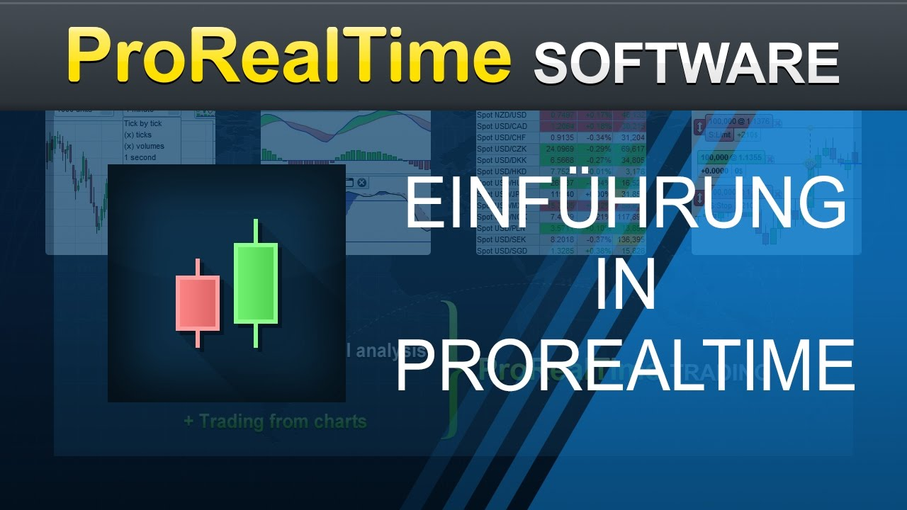 Prorealtime trading systems
