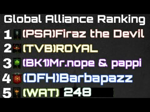 Clash Of Kings: STRONGEST ALLIANCE RANKINGS TOP FIGHTERS ON MARK ! You Support PSA Or TVB Or BK1 ?😛