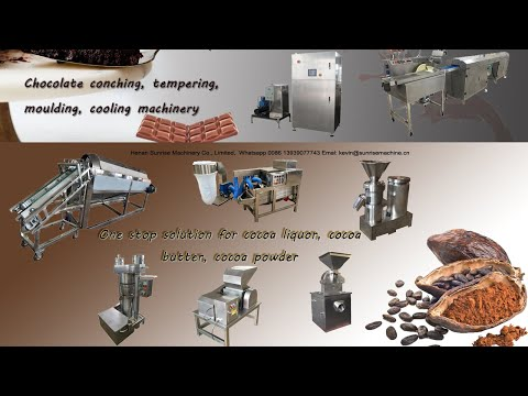 Image Result For Cake Making Machine