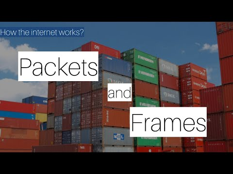 Packets and Frames — The containers of networking