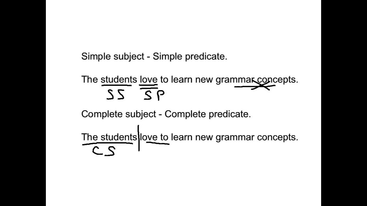Simple Complete Subjects and Predicate YouTube – Complete Subjects and Predicates Worksheets