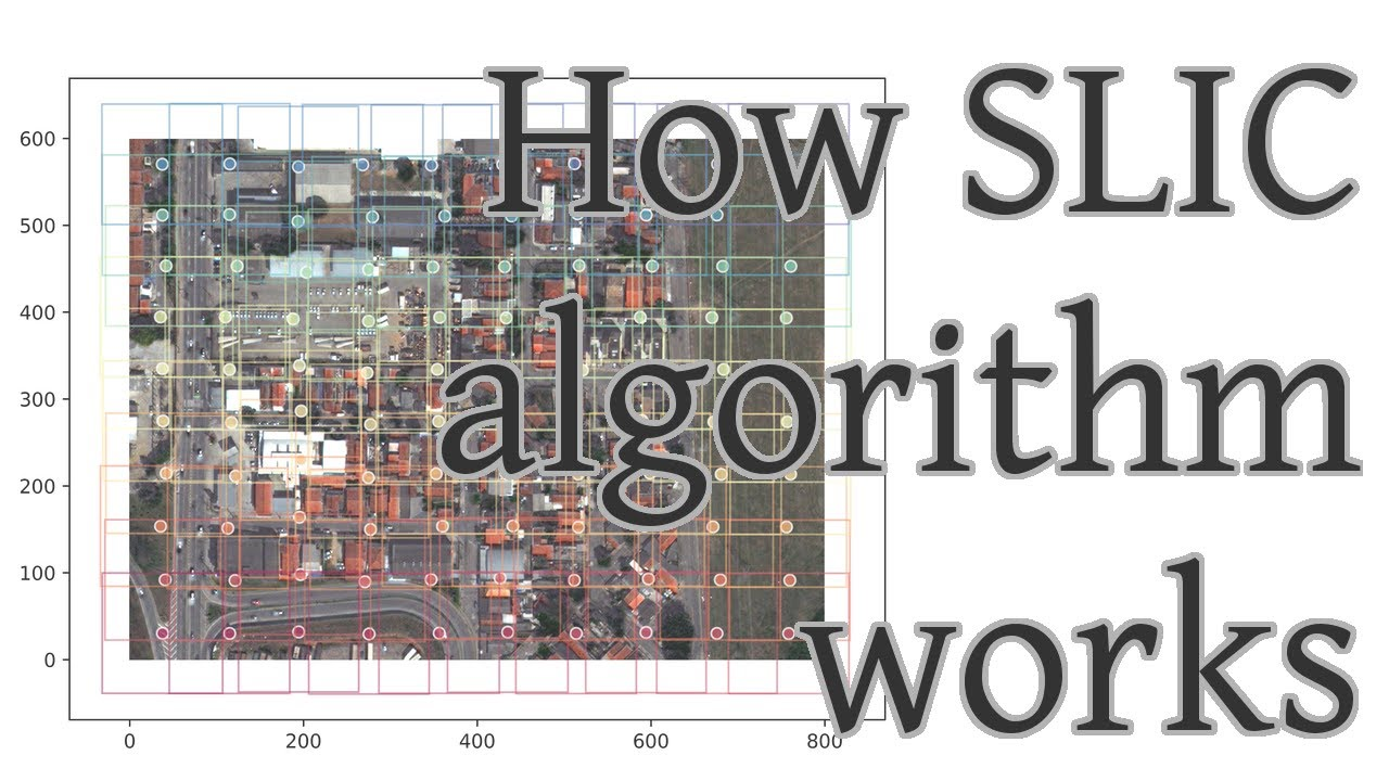 How SLIC (Simple Linear Iterative Clustering) algorithm works