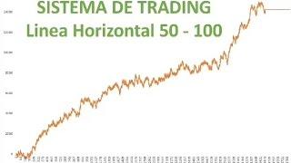 Sistema de Forex Trading Ganador Intradia. Linea Horizontal 50 - 100
