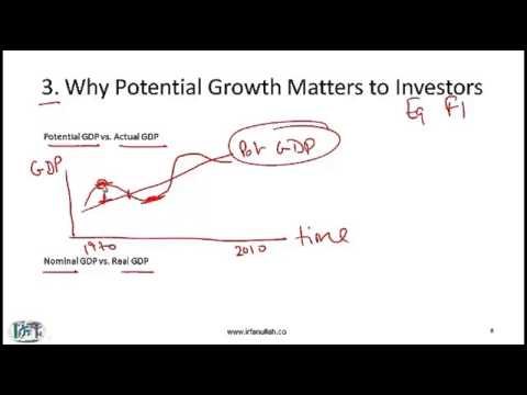 CFA Level II: R15 Economic Growth and the Investment Decisions Free Lecture