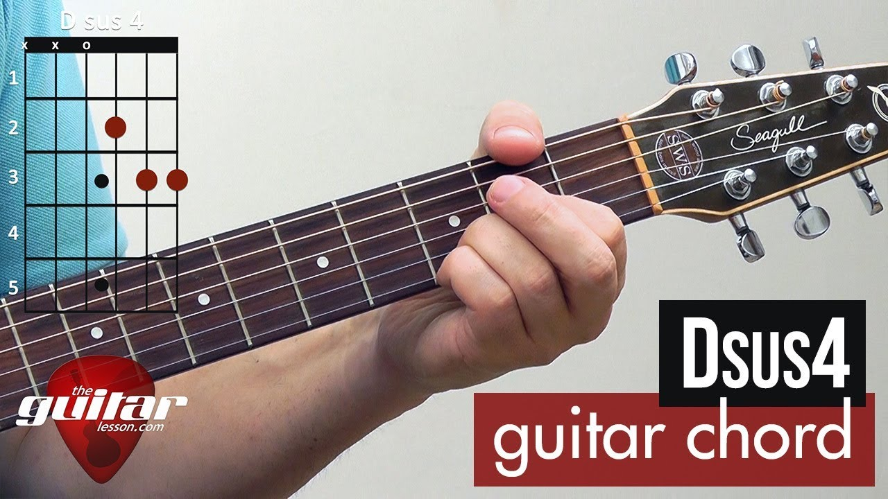 How to play the Dsus15 chord   Beginner guitar lesson
