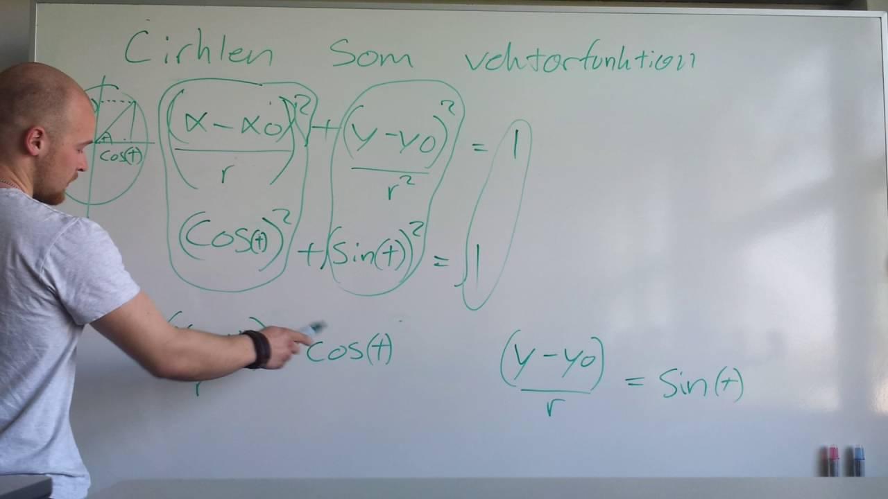 Cirklen som vektorfunktion