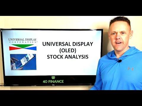 universal-display-(oled)-stock-analysis