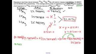 Solving for Percent Abundance with Isotopes: Chemistry Sample Problem