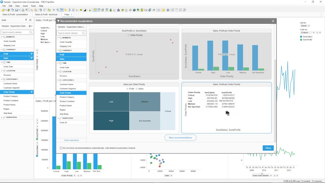 Spotfire - Sales & Profit Analysis, basic dashboard