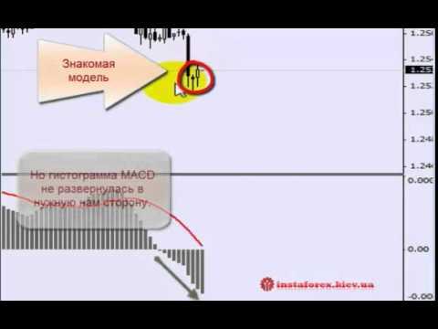 Форекс. Обучающее видео. Как создать свою торговую систему. Урок 4