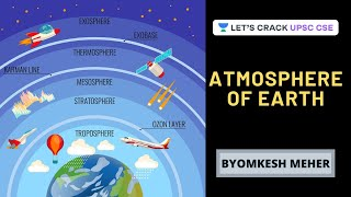 Atmosphere of Earth | Indian Geography Summary | UPSC CSE | Byomkesh Meher