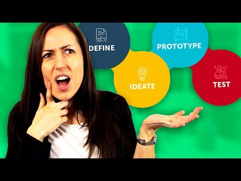 What Is Design Thinking? | AJ&Smart