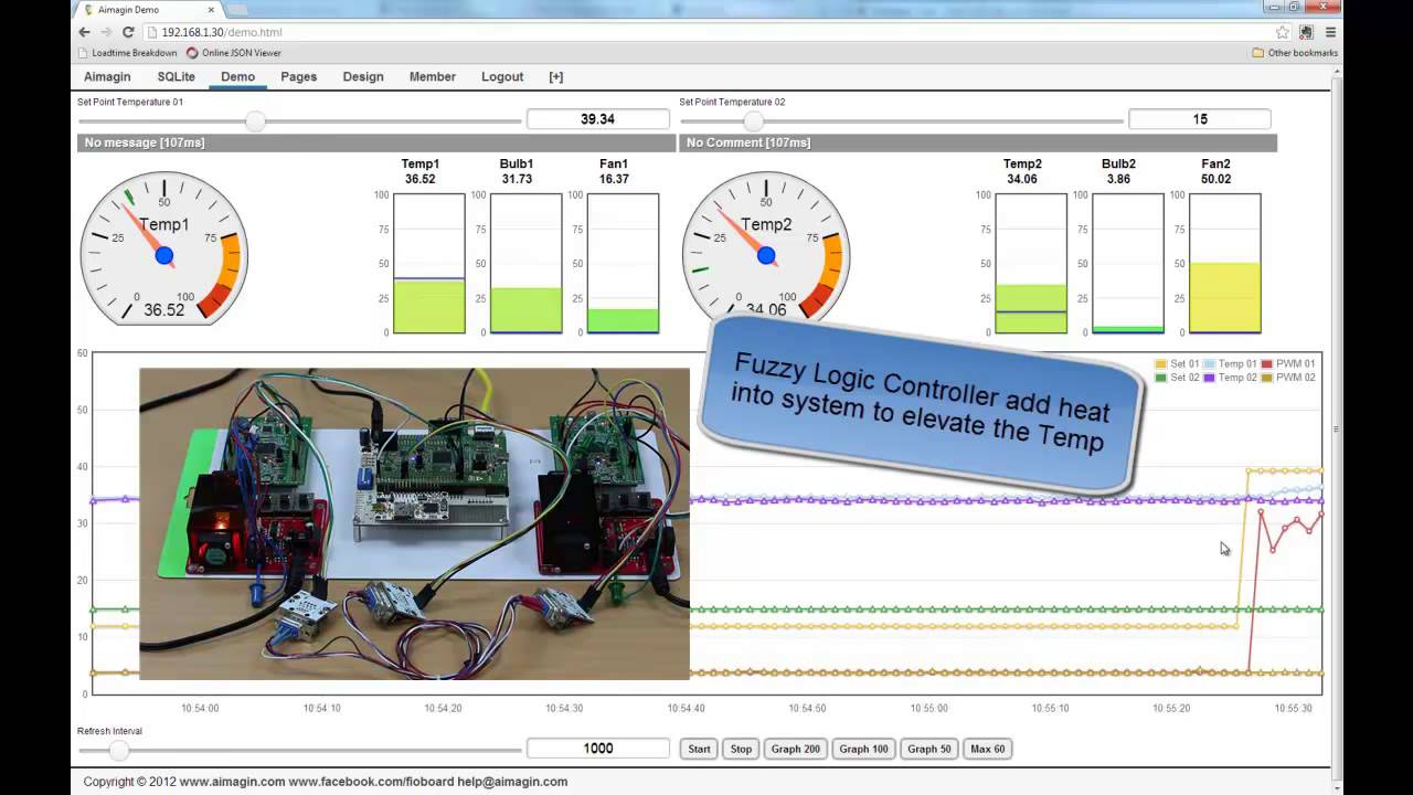 Waijung Web Base Monitoring And Control Implementing Fuzzy Logic Controller System Diagram Controllers Youtube