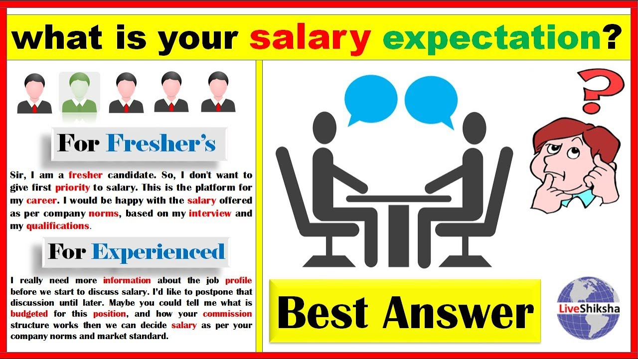 Charming What Is Your Salary Expectation Interview Question And Answer | Best Answer