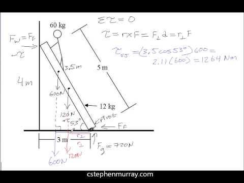 Ladder Example for Static Equilibrium