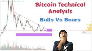 Bitcoin Technical Analysis - Bulls Vs Bears | Hindi