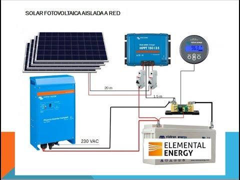 Introducción al Diseño Fotovoltaico OFF GRID