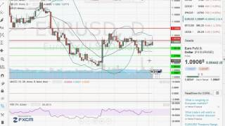 analyse forex XAUUSD  pour 18 01 15    apprendre trading