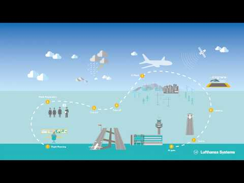 Lufthansa Systems: Take off with Lido