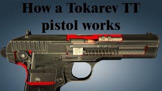 Як пістолет Токарєва ТТ працює