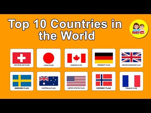 Top 10 Countries In the World 2019 , Best Countries their Capitals , Currency and Language