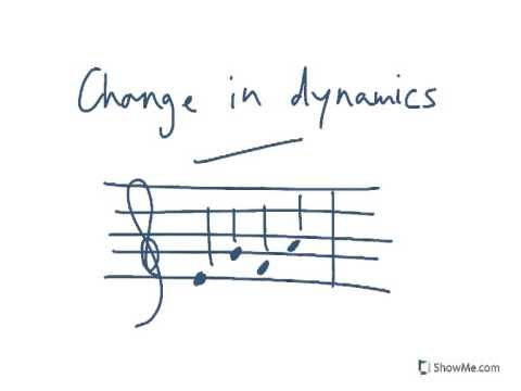 How to Music Theory: Music Theory - Dynamics