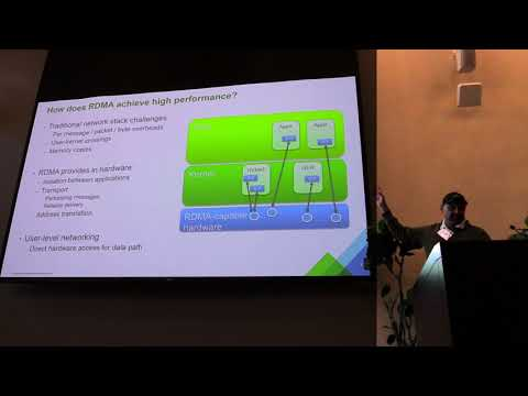 Sharing High-Performance Interconnects Across Multiple Virtual Machines