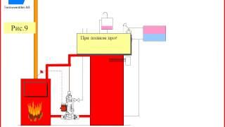 Установка котла Atmos с Laddomat 21 с аккумулирующей емкостью(Установка котла Atmos с устройством Laddomat 21 и аккумулирующей емкостью., 2014-10-01T08:31:02.000Z)