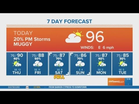 Houston Forecast: Fall cold front on the way