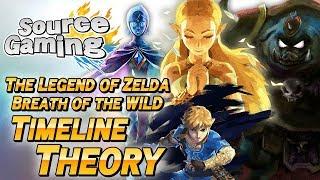 Zelda Breath of the Wild Timeline Theory + New Information from Devs
