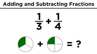 Addition and Subtraction oḟ Fractions