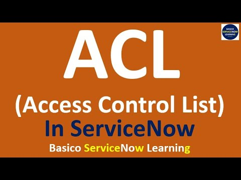 ACL Understanding || How to Create and Debug ACL || ACL Configuration  Watcher (Part II)