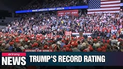 Trump's approval rating on economy hits new high: CNN poll