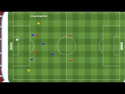 Ejercicio para entrenar la posesión en Futbol 7