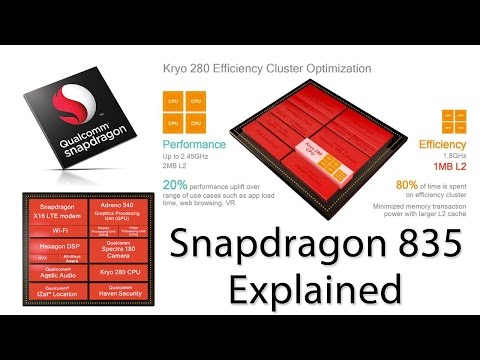 Qualcomm Snapdragon 835 Overview & My Thoughts