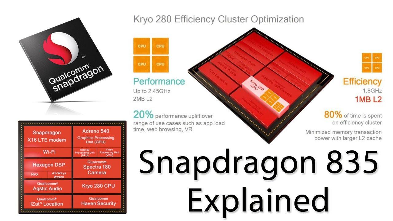 Картинки по запросу Snapdragon 835