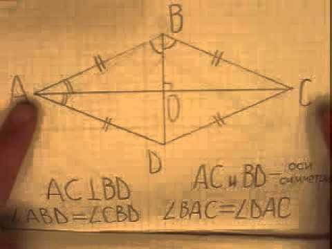 Как доказать что параллелограмм это ромб