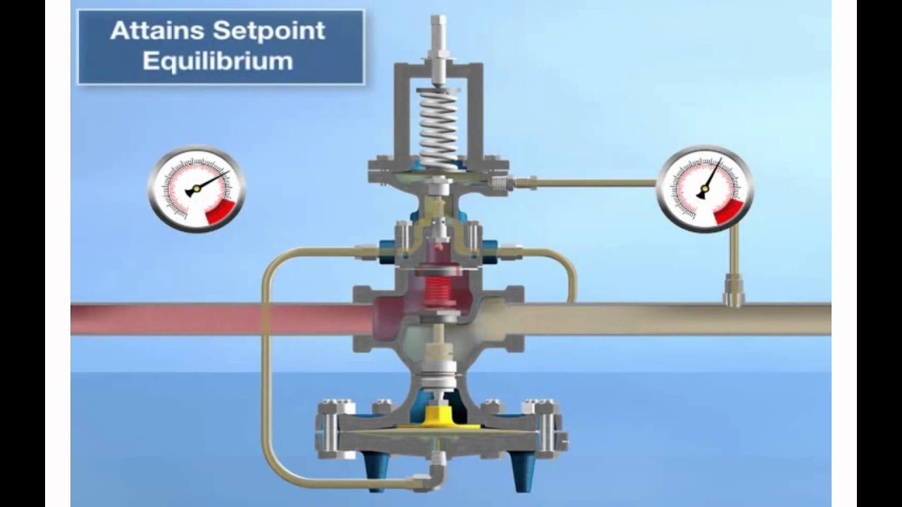 hight resolution of spirax sarco 25prv pressure reducing valve operation
