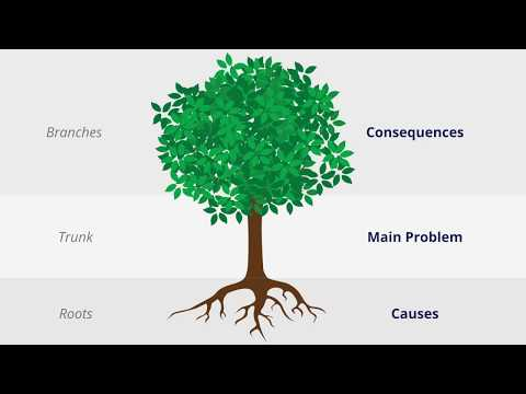 Step 1: Identifying The Focal Issue With 'Problem Tree Analysis' Technique