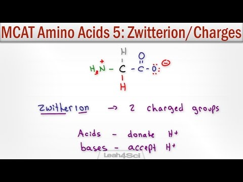 zwitterion-and-amino-acid-charge-given-ph-and-pka