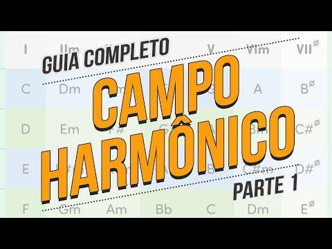 🔵Guia Completo Do CAMPO HARMÔNICO Para Violão