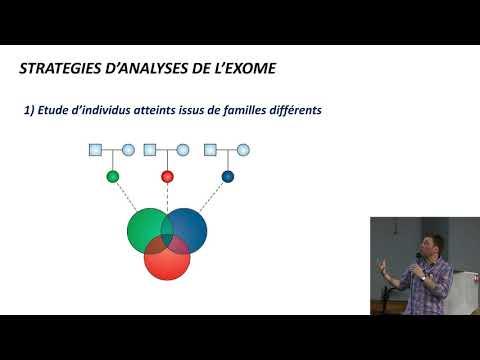 Etude des formes familiales et pédiatriques de vascularites