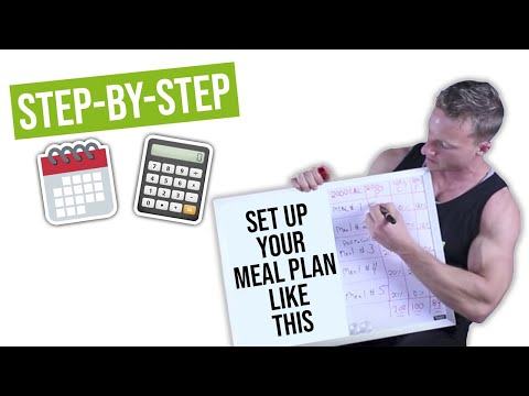 How To Calculate How Many Calories & Macros To Eat PER MEAL #LLTV