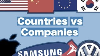 Countries vs. Companies: Numbers You Should Know