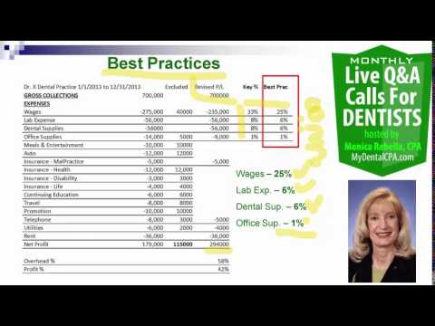 How To Calculate Dental Office Profit & Overhead by Monica Rebella CPA