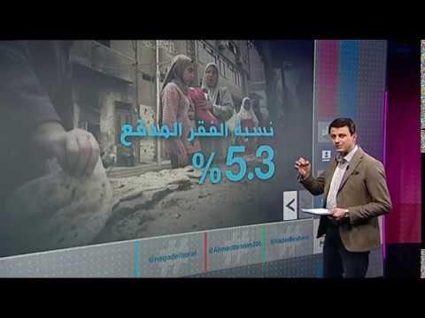 بي_بي_سي_ترندينغ: -مصر مفيهاش فقراء- تصريح لمدير أكبر جمعية خيرية في البلاد يثير سخرية  - 19:22-2018 / 5 / 18